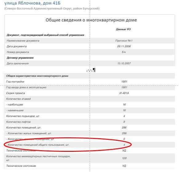 Справка для работы в Москве и МО Бутырская Выписка из истории болезни Шоссейная улица